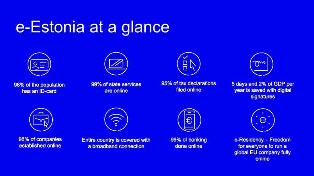 Estonia e-Residency 2